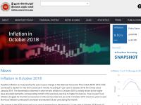 斯里兰卡中央银行官网