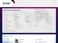 卡塔尔国家银行官网